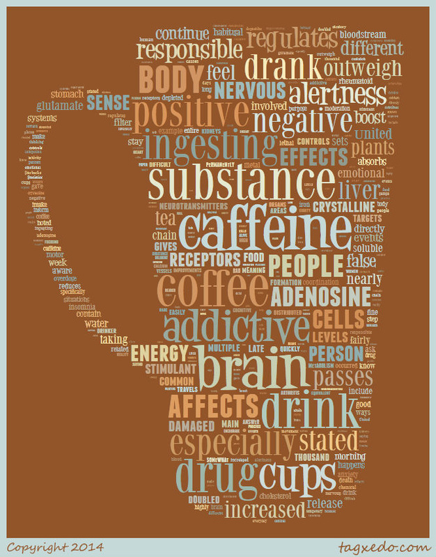 essay about effects of caffeine Free essays regarding effect caffeine on heart rate for download 1 - 25.